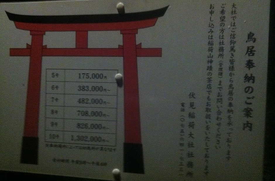 shrine sign in Japanese