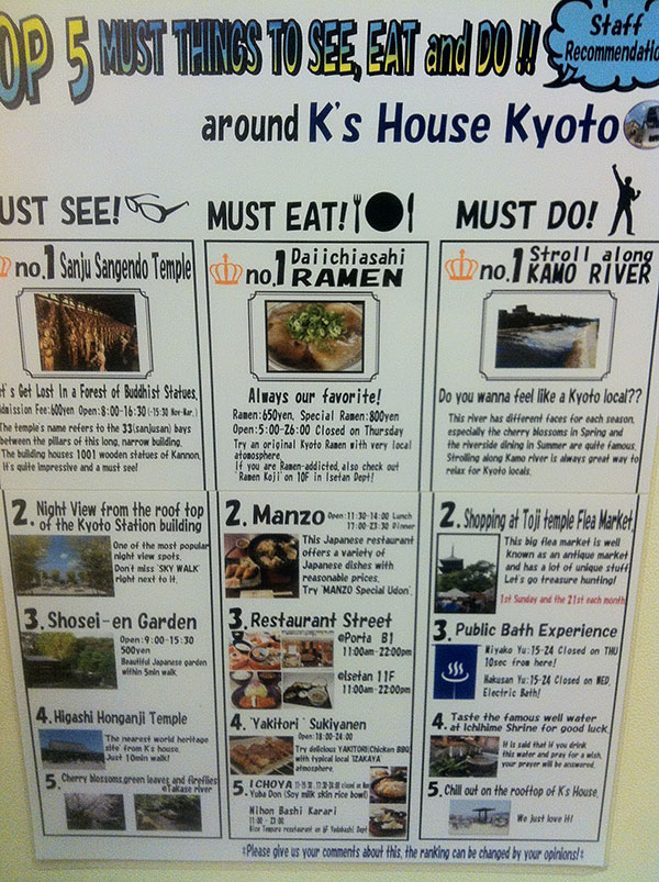 K's House Hostel Recommends
